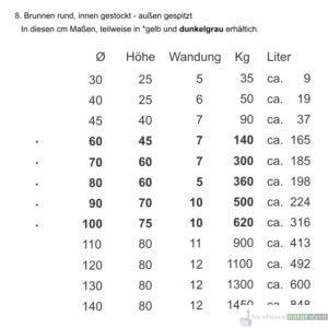 8. Granit-Brunnen rund